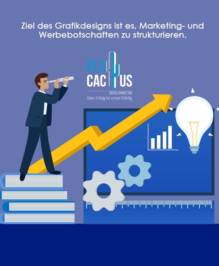 BluCactus - Design Agentur - Auswirkungen eines starken Grafikdesigns auf ein Unternehmen