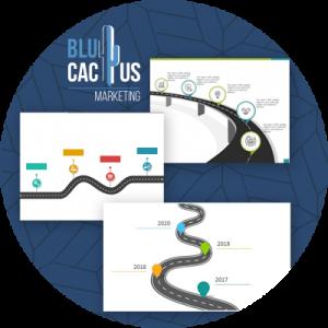BluCactus-Roadmap-Prñsentation